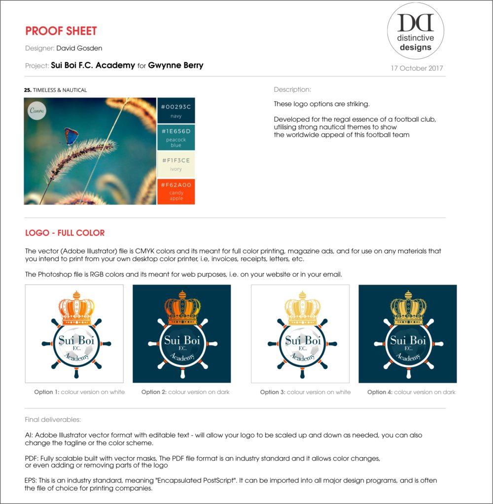 Distinctive Designs Australia - Graphic Design, LED, LED Advertising